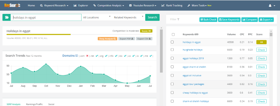 Snapshot of KeySearch using the Keyword Research tool